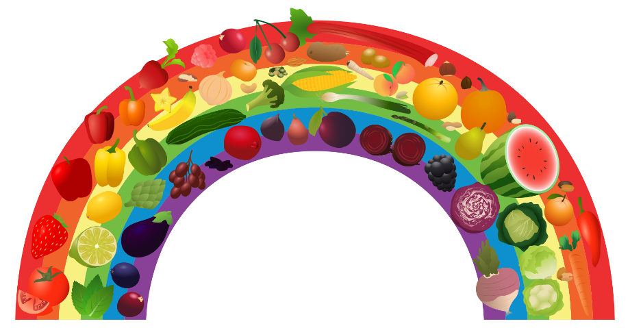 Food clipart plate