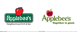 applebees logo font