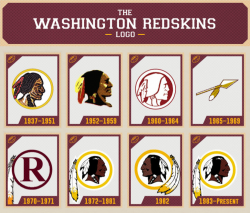 washington redskins logo old school